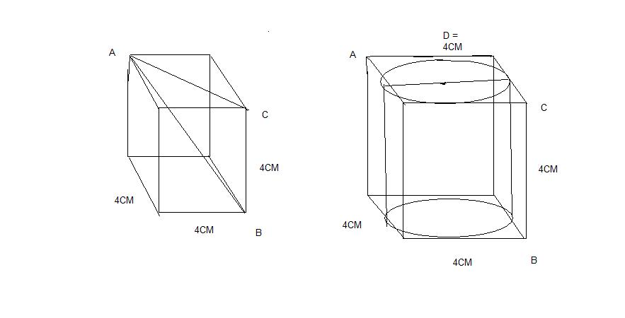 a cube of side4cm contain a sphere touching its sides