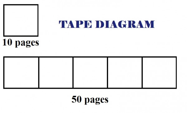 What Is A Tape Diagram Math Homework Answers