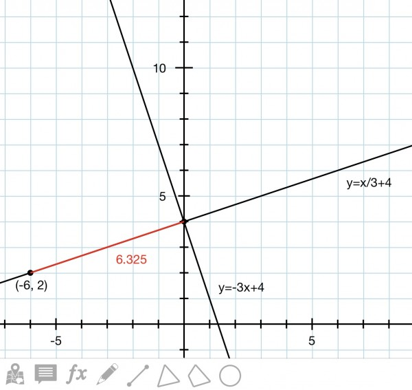 find the distance between (-6,2) to the line defined by y
