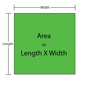 what is the relationship between length and width of a rectangle